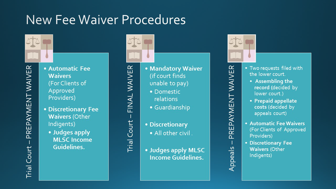 New Fee Waiver Procedures Effective July 1 2015 Maryland Courts